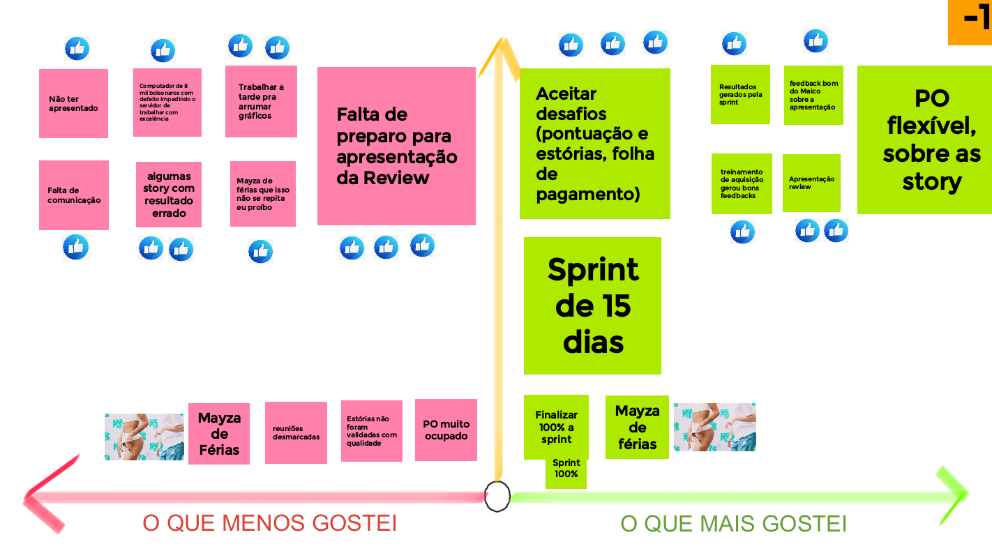 Sprint 41_ Gostos e desgostos 1.png