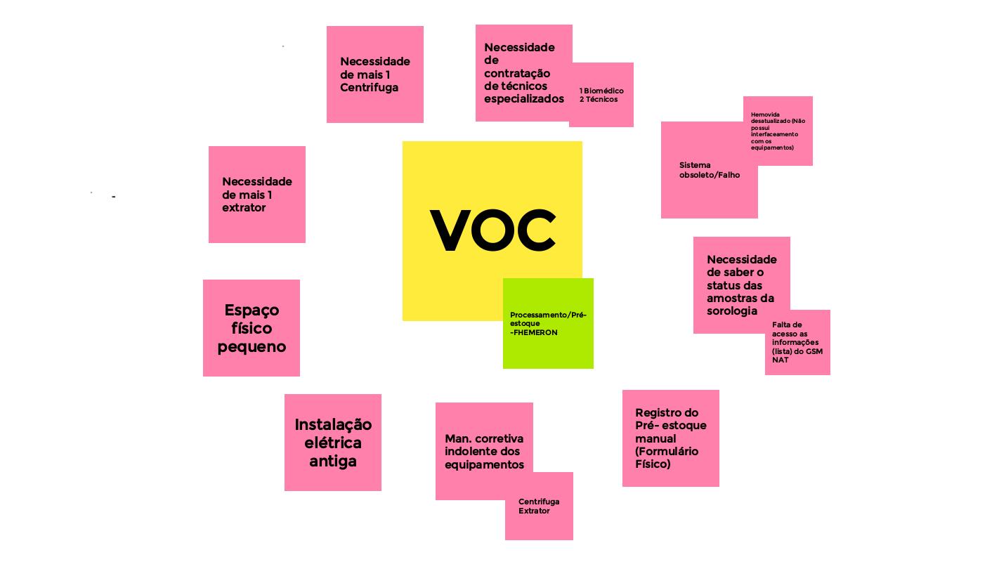 VOC- Lab. Processamento 1.png